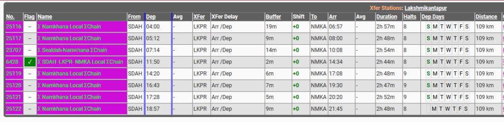 Sealdah to Namkhana Local train timings