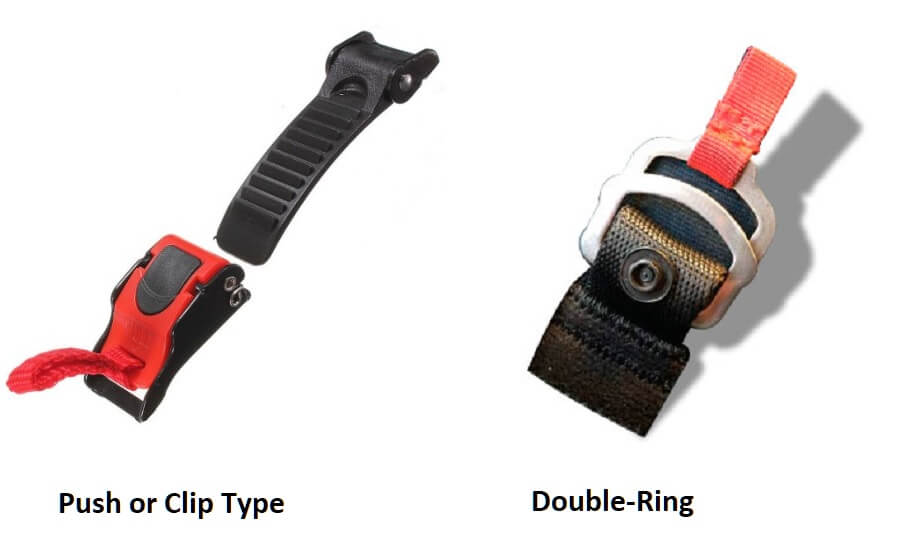 Helmet Strap Type | How to choose perfect helmet