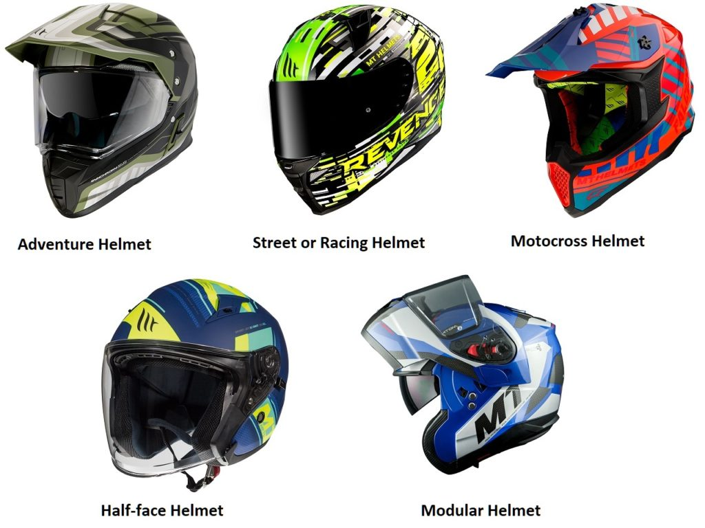 Type of Helmet | How to choose perfect Helmet