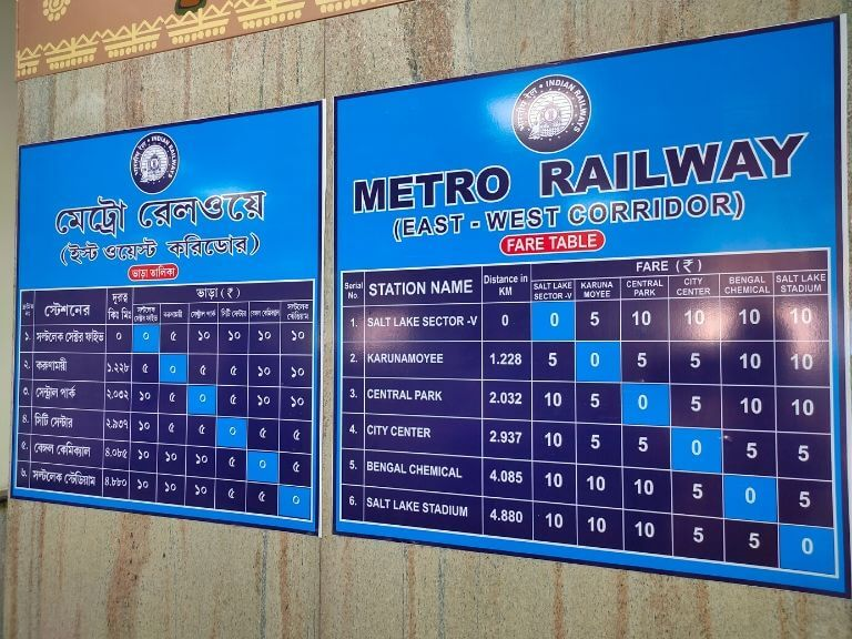 Functional Kolkata East West Metro Fare Table