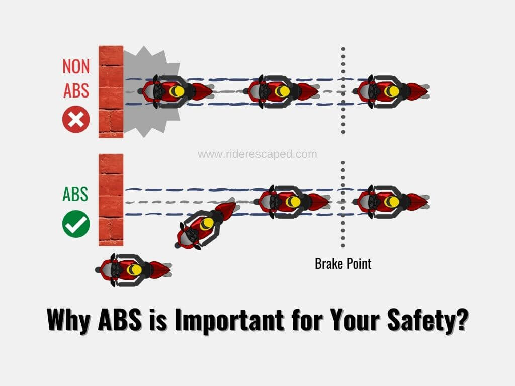 Why ABS is Important_ Feature Image